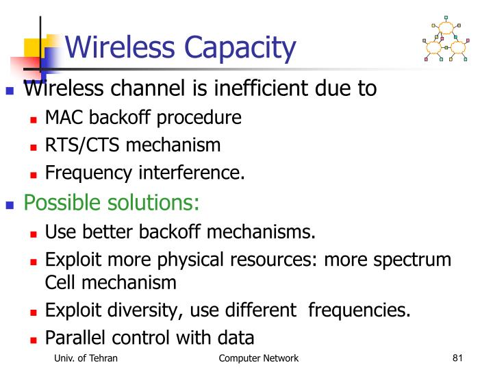 Wireless Capacity