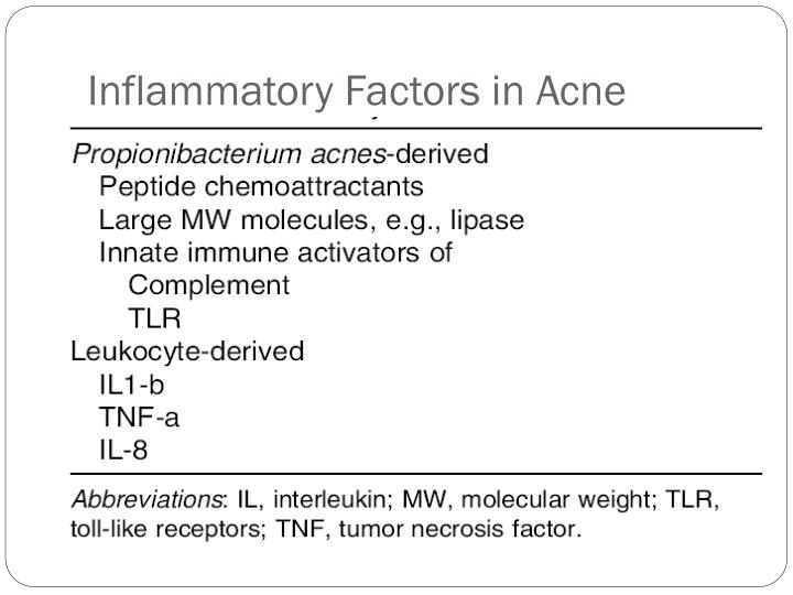 Inflammatory Factors in Acne