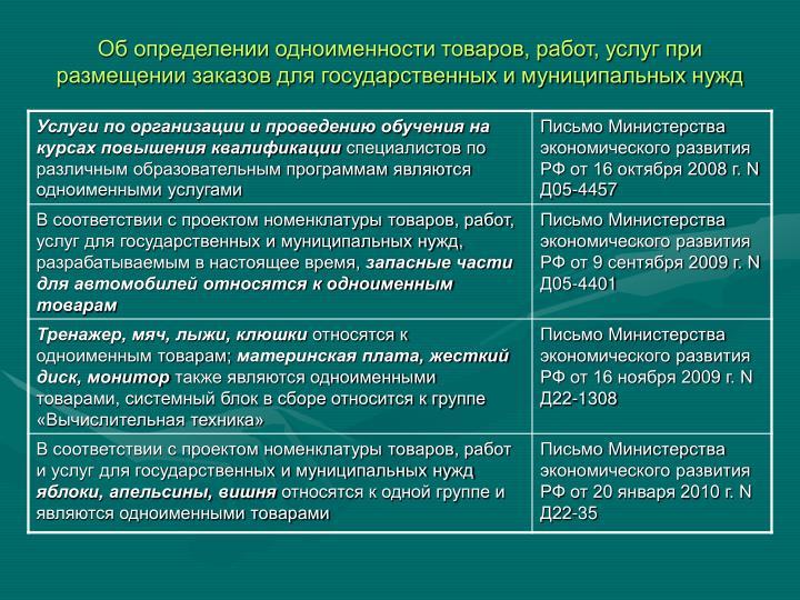 Об определении одноименности товаров, работ, услуг при размещении заказов для государственных и муниципальных нужд