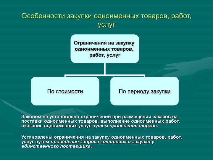Особенности закупки одноименных товаров, работ, услуг