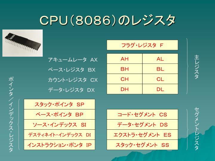 CPU(8086)のレジスタ