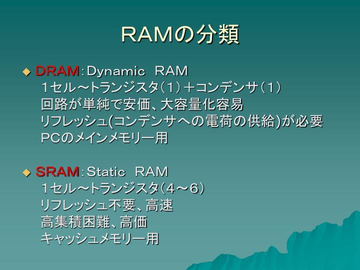 RAMの分類