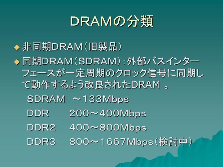 DRAMの分類