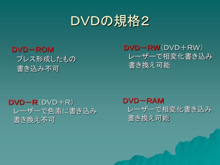 DVDの規格2