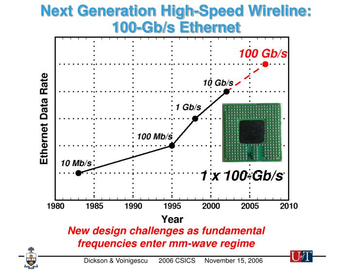 Next generation high speed wireline 100 gb s ethernet