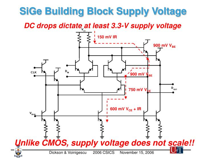 SiGe Building Block Supply Voltage