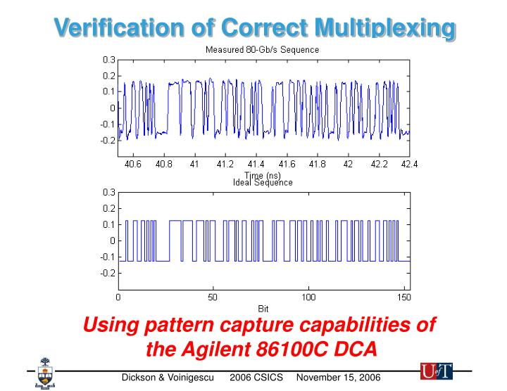 Verification of Correct Multiplexing