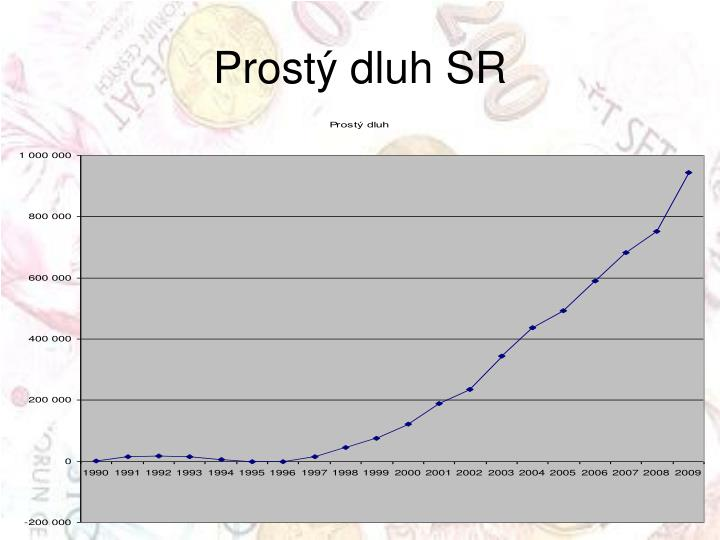 Prostý dluh SR