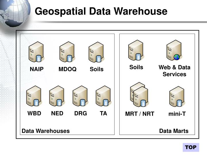 Geospatial data warehouse