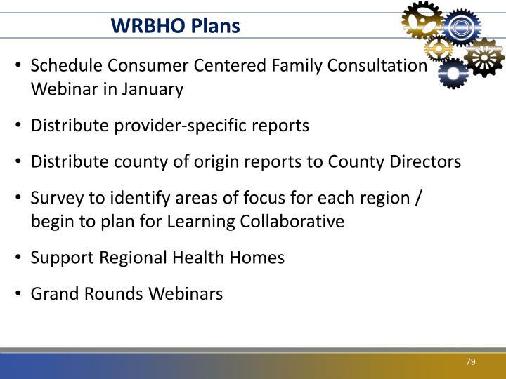 WRBHO Plans