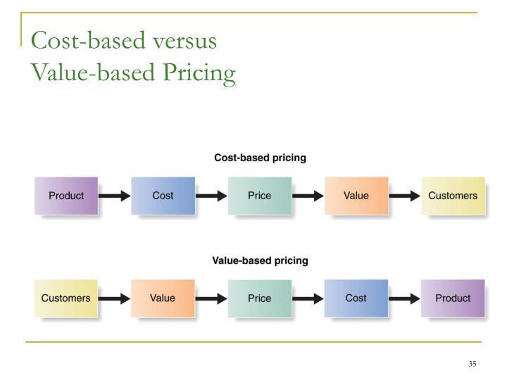 Cost-based versus