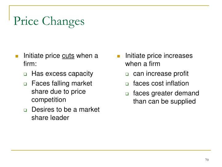 Initiate price