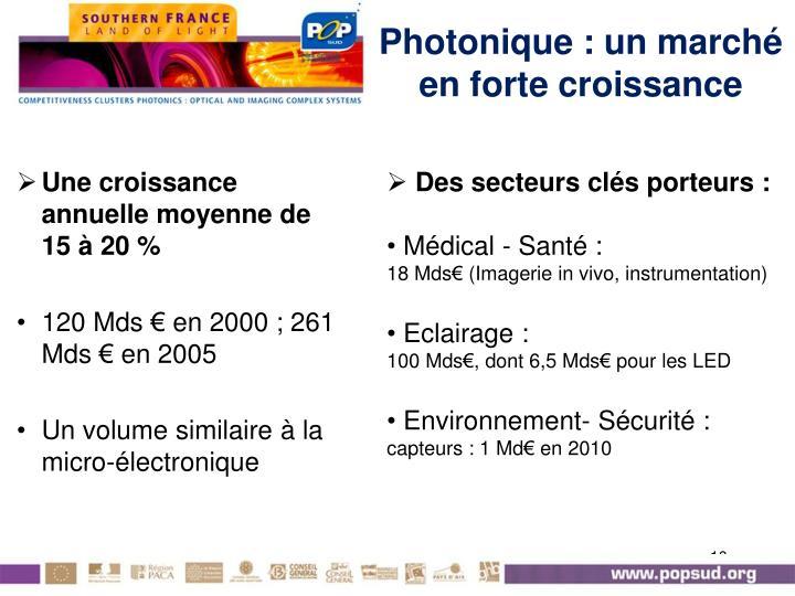 Photonique : un marché en forte croissance