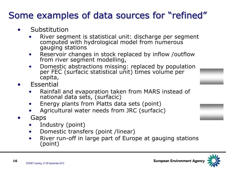 "Some examples of data sources for ""refined"""