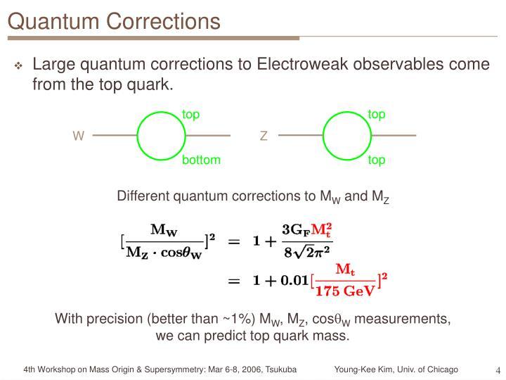 Quantum Corrections