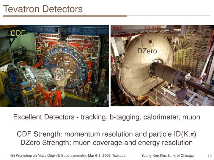 Tevatron Detectors