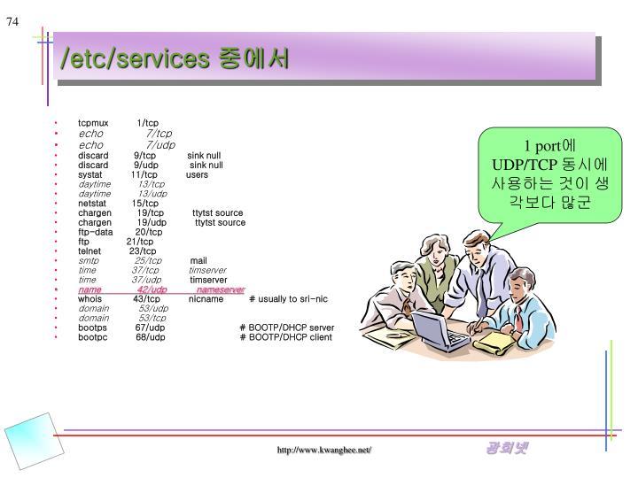 /etc/services