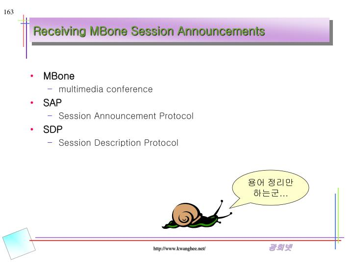 Receiving MBone Session Announcements
