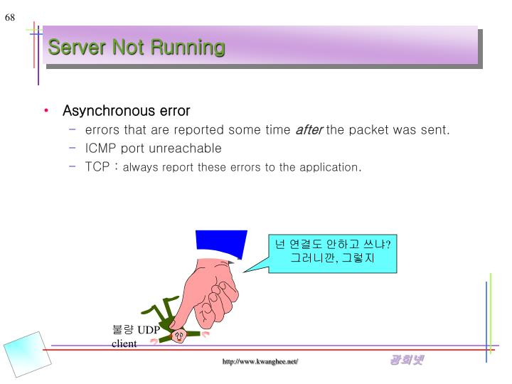 Server Not Running