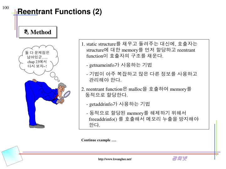 Reentrant Functions (2)