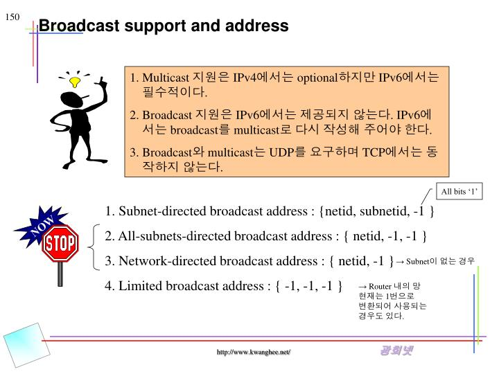 Broadcast support and address