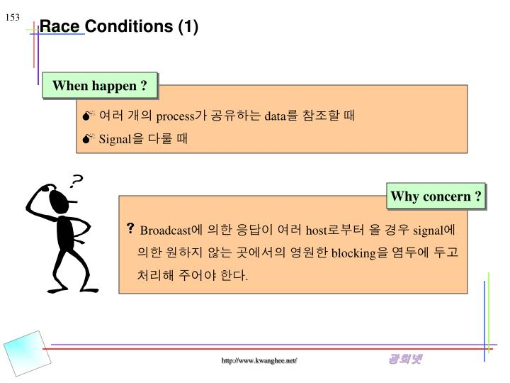 Race Conditions (1)