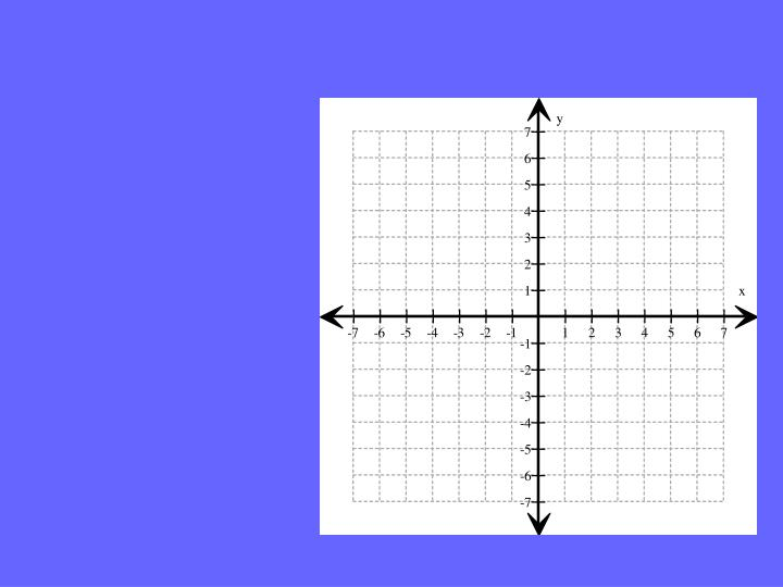 Example 4-3b