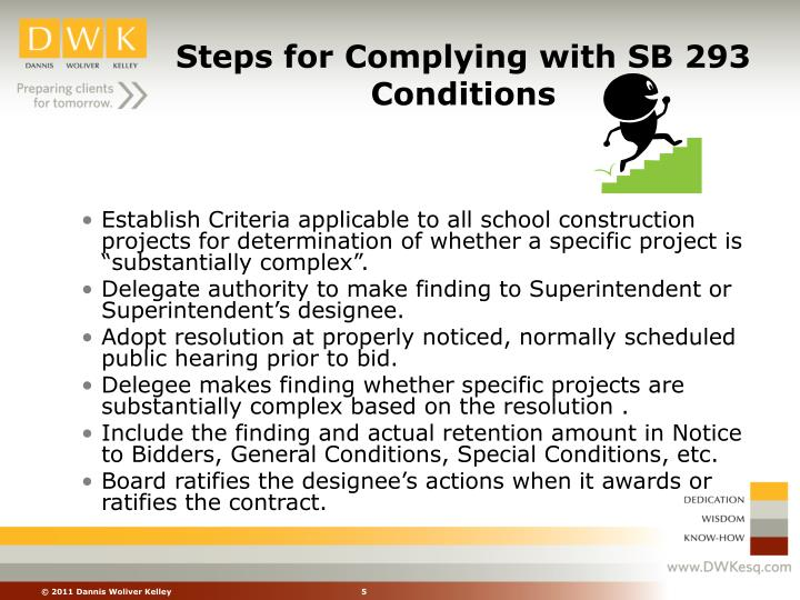 Steps for Complying with SB 293 Conditions