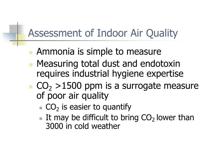 Assessment of Indoor Air Quality