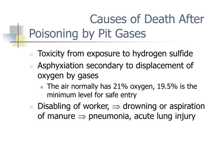 Causes of Death After Poisoning by Pit Gases