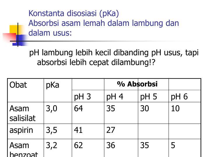 Konstanta disosiasi (pKa)