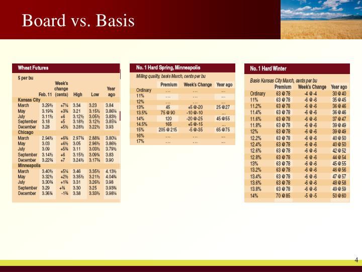 Board vs. Basis