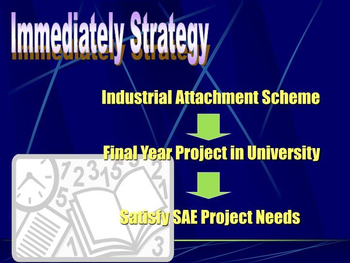 Immediately Strategy