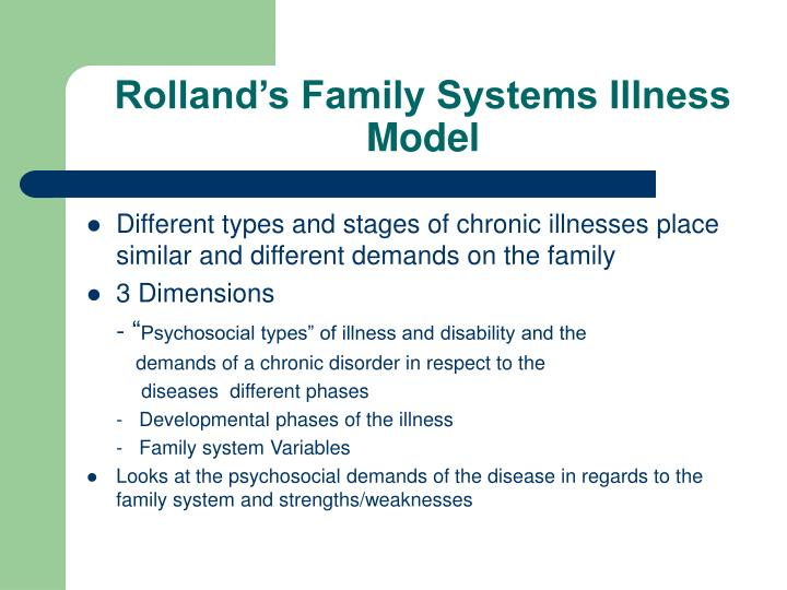 Rolland's Family Systems Illness Model
