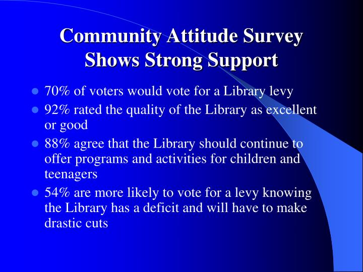 Community Attitude Survey Shows Strong Support