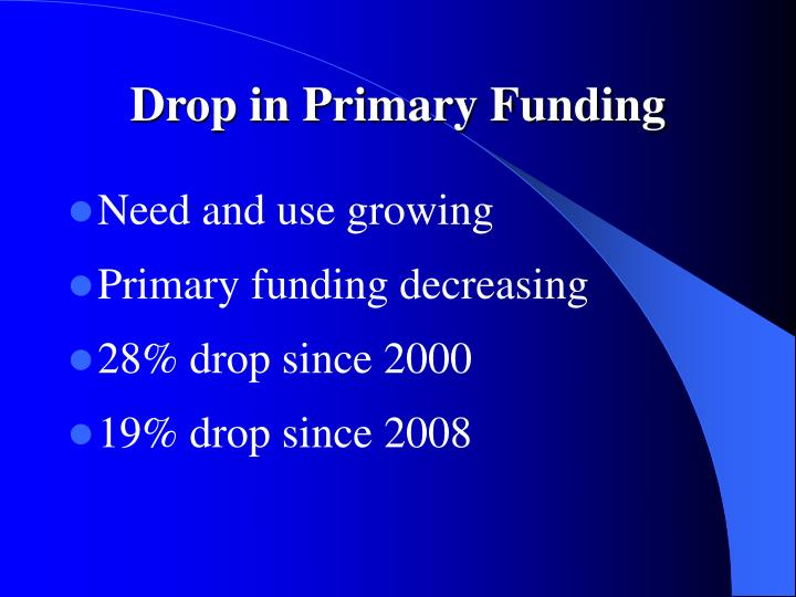 Drop in Primary Funding