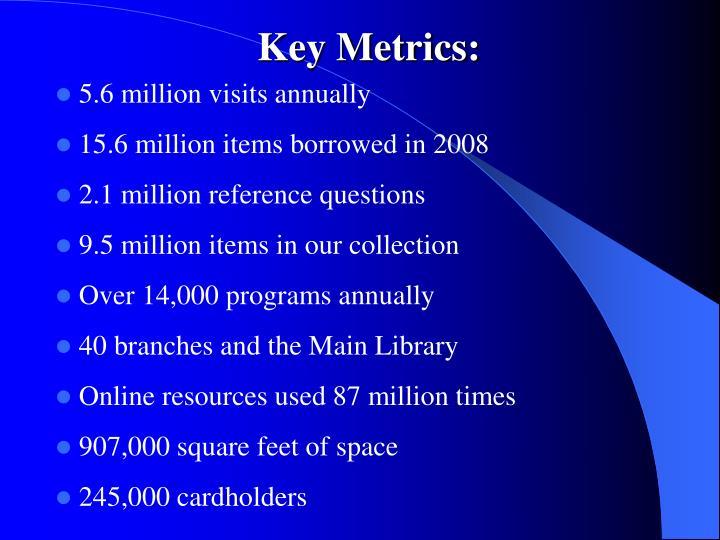 Key Metrics: