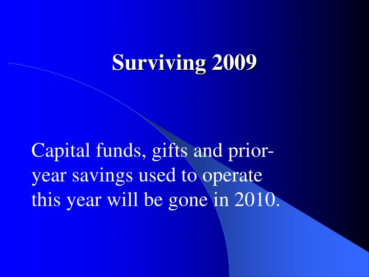 Surviving 2009