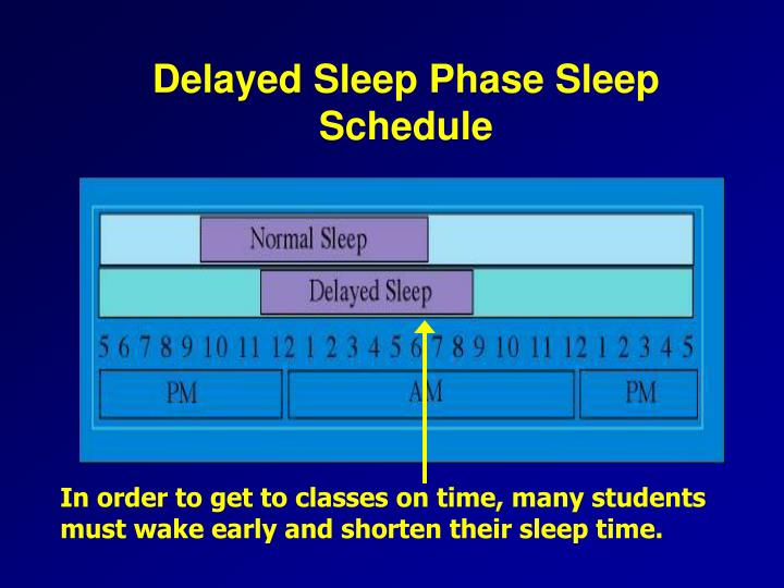 Delayed Sleep Phase Sleep Schedule