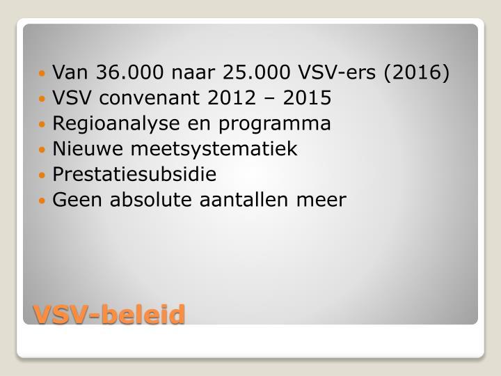 Van 36.000 naar 25.000 VSV-ers (2016)