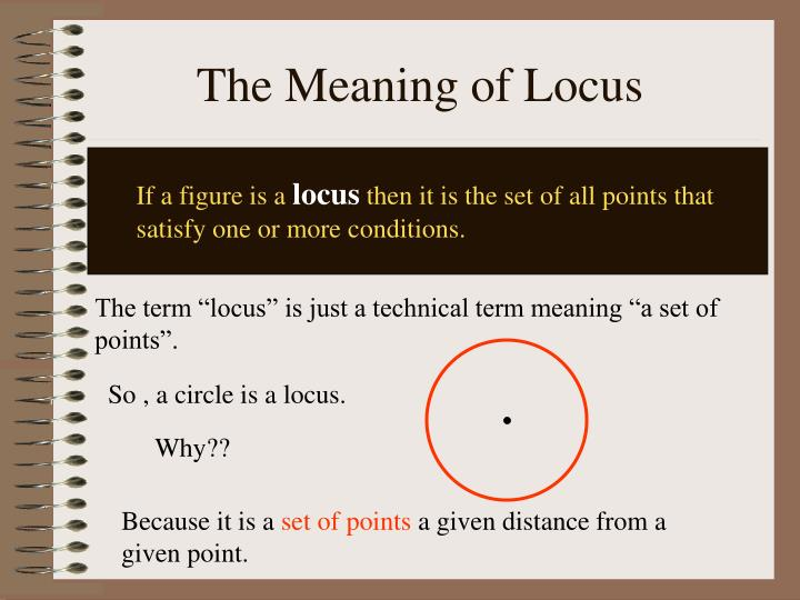 The Meaning of Locus