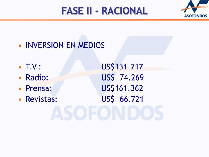 INVERSION EN MEDIOS