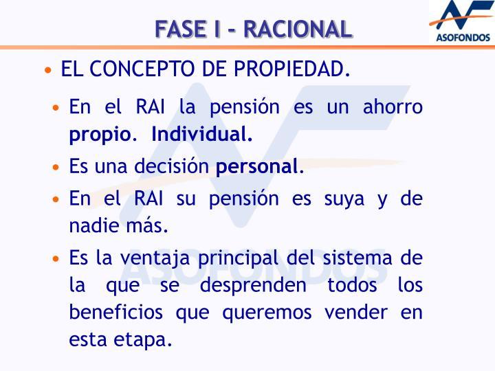 EL CONCEPTO DE PROPIEDAD.