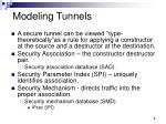modeling tunnels
