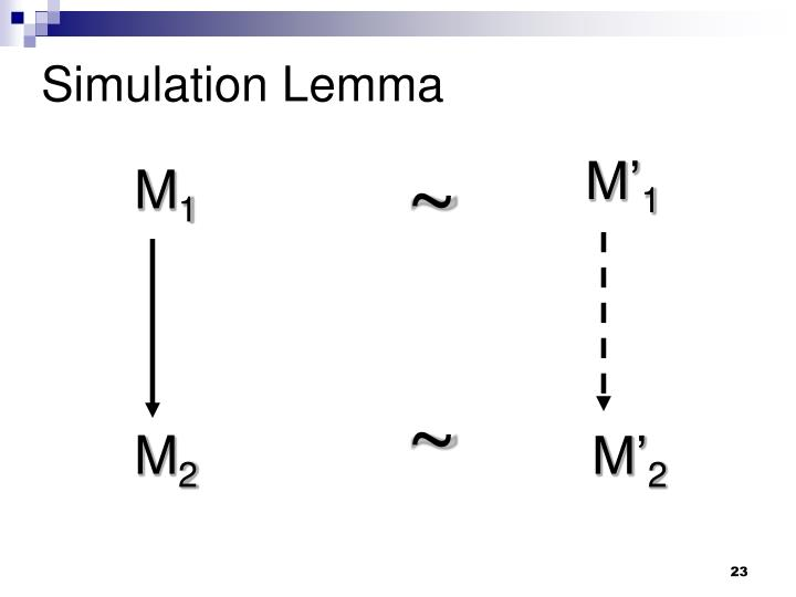 Simulation Lemma