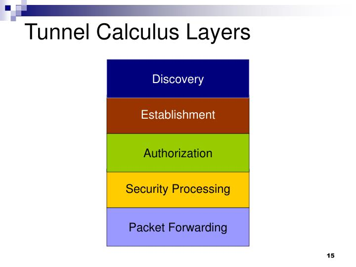 Tunnel Calculus Layers