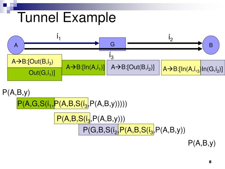 Tunnel Example
