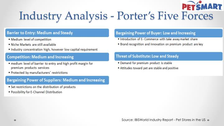 porter s five forces analysis of department store industry Start studying mis 301 midterm learn  has asked you to analyze the music industry using porter's five forces  according to porter's value chain analysis,.