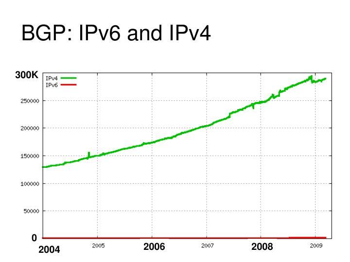 BGP: IPv6 and IPv4
