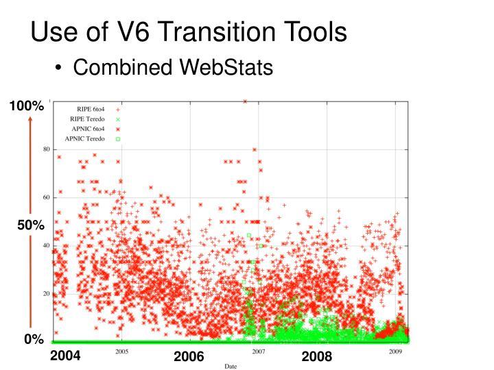 Combined WebStats